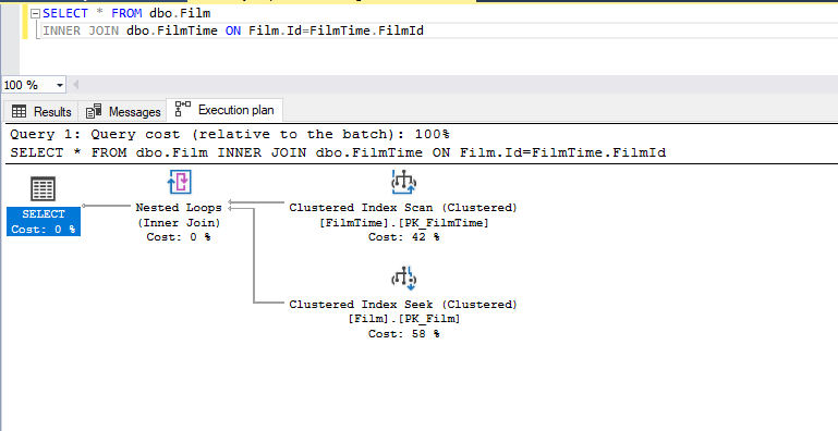SQL Server Query Execution Plan