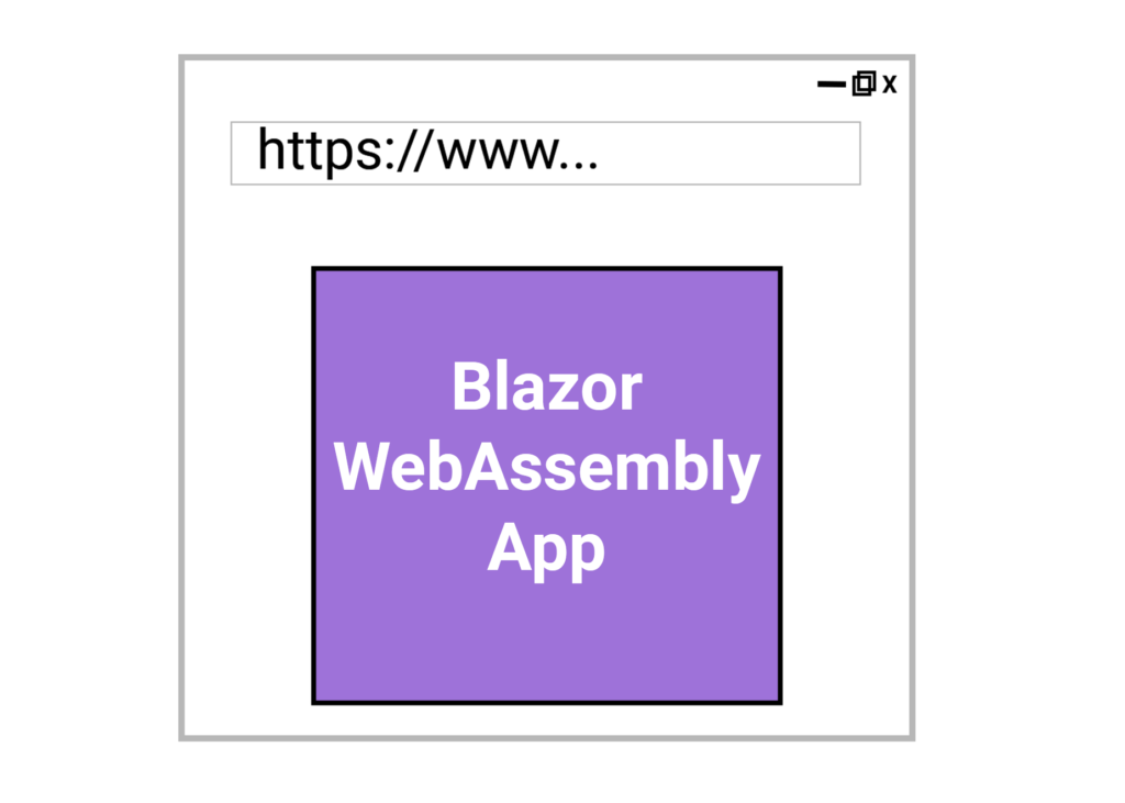 How Blazor WebAssembly Works in the Browser